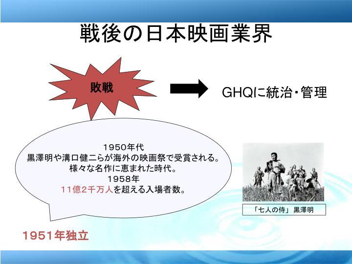 戦後の日本映画業界