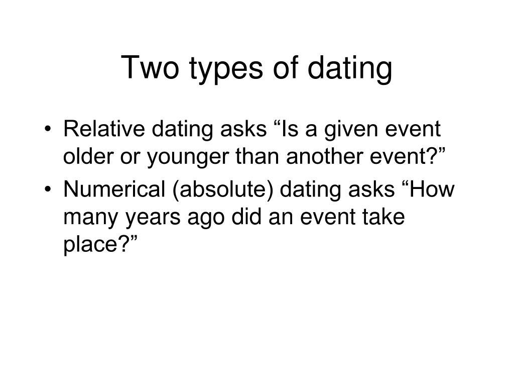 2 types van absolute dating