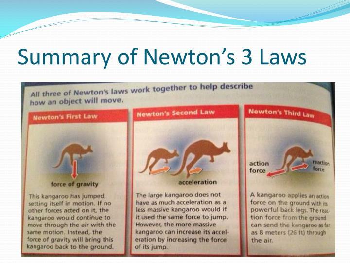 Summary of Newton's 3 Laws