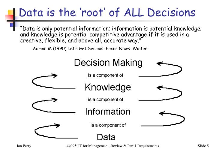 Data is the 'root' of ALL Decisions