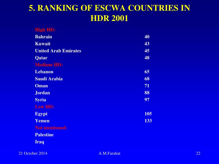5. RANKING OF ESCWA COUNTRIES IN HDR 2001