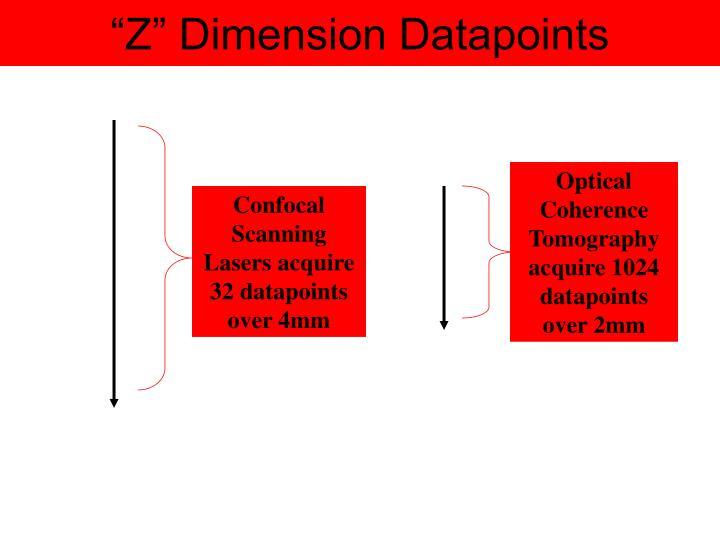 """Z"" Dimension Datapoints"