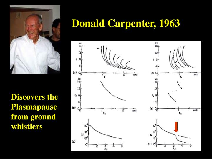 Donald Carpenter, 1963