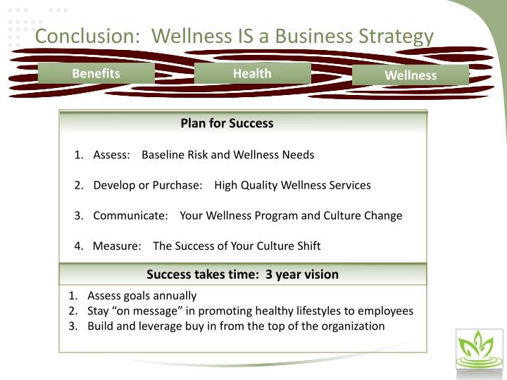 Conclusion:  Wellness IS