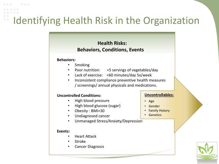 Identifying Health Risk in the Organization