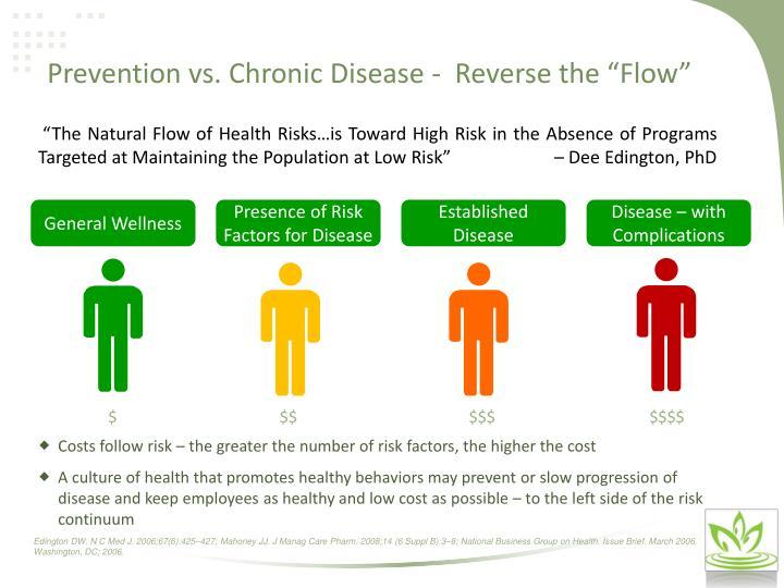 """Prevention vs. Chronic Disease -  Reverse the """"Flow"""""""