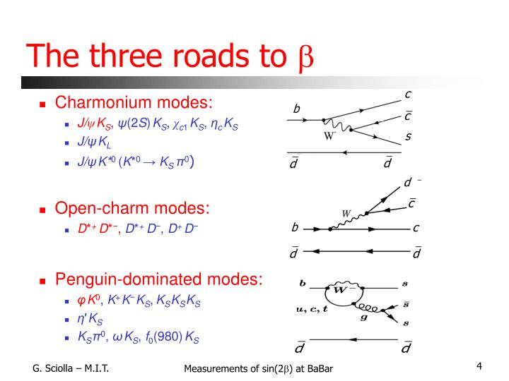 The three roads to