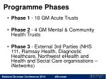 programme phases