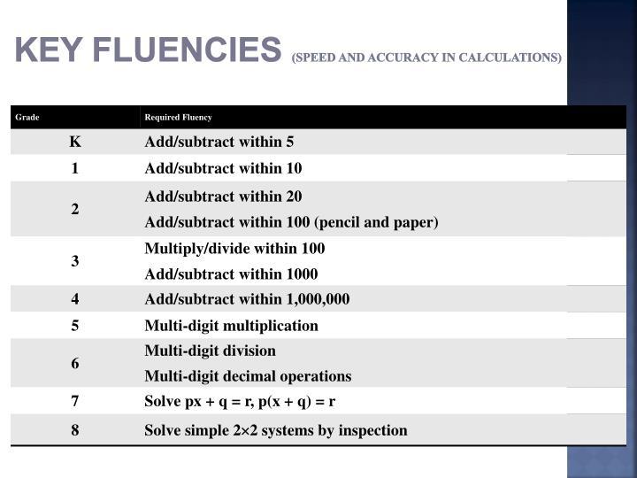 Key Fluencies
