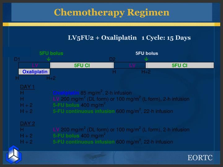 Chemotherapy Regimen