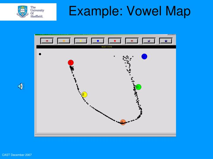 Example: Vowel Map