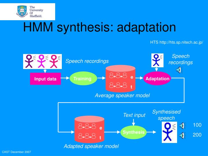 HMM synthesis: adaptation