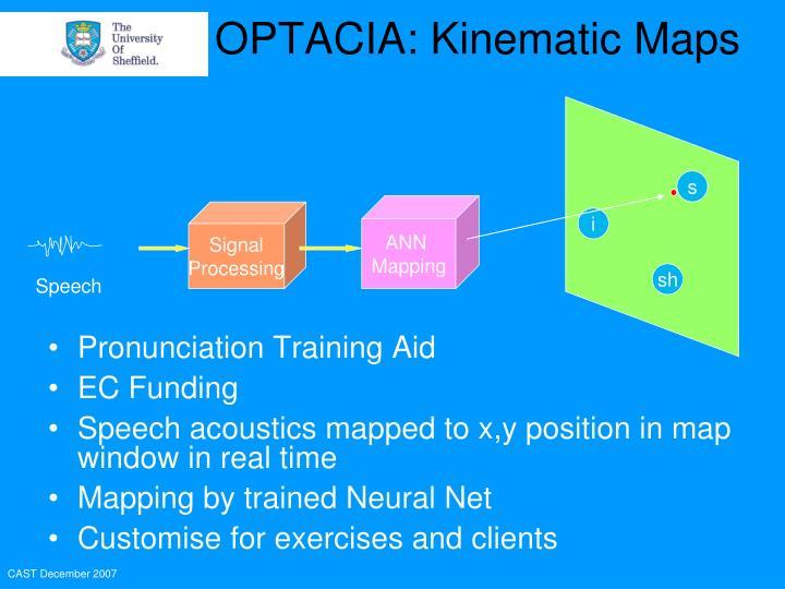 OPTACIA: Kinematic Maps