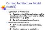 current architectural model cont d