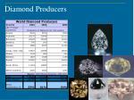 diamond producers