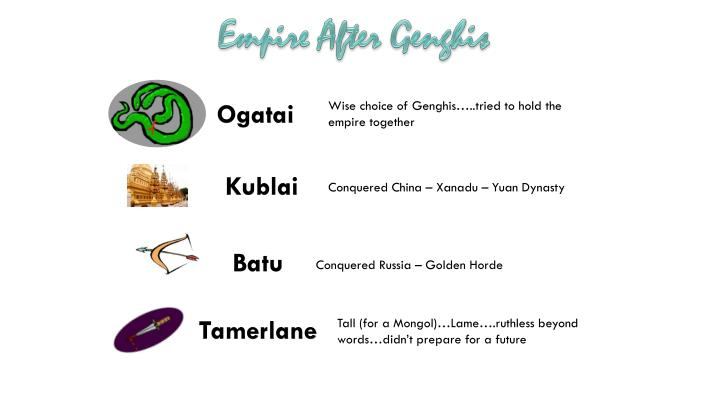 Empire After Genghis