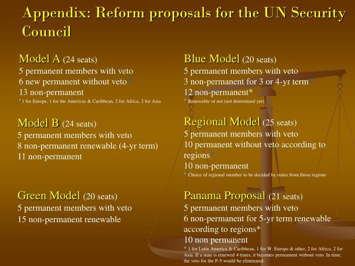 Appendix: Reform proposals for the UN Security Council