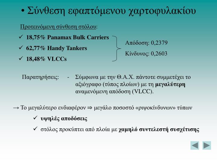 • Σύνθεση εφαπτόμενου χαρτοφυλακίου