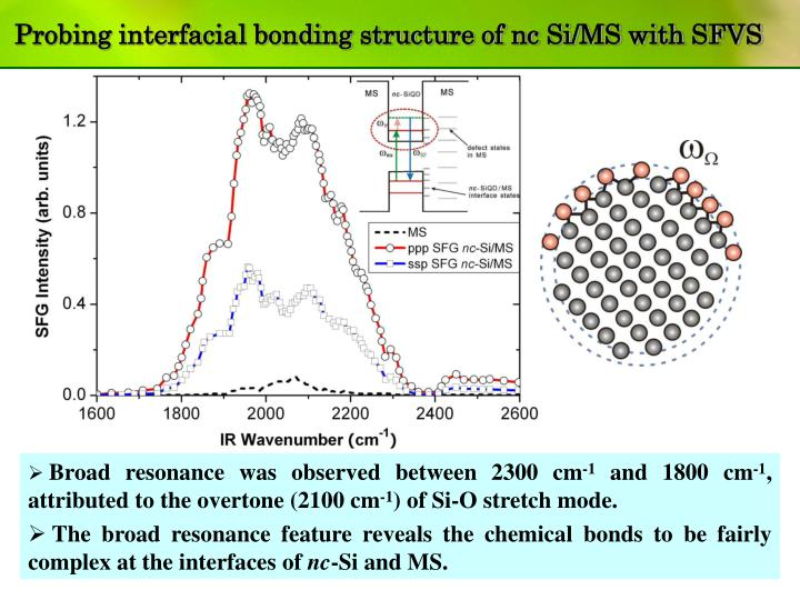 Probing interfacial bonding structure of nc Si/MS with SFVS