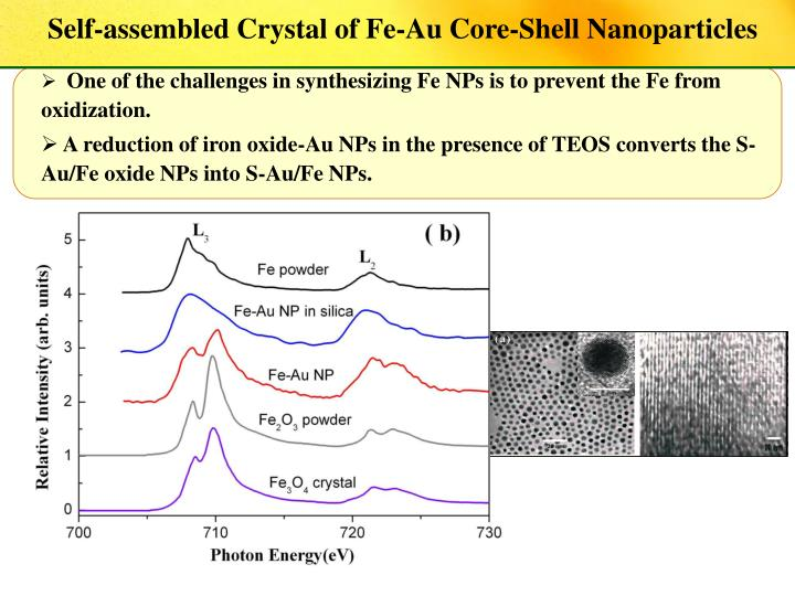 Self-assembled Crystal of Fe-Au Core-Shell Nanoparticles