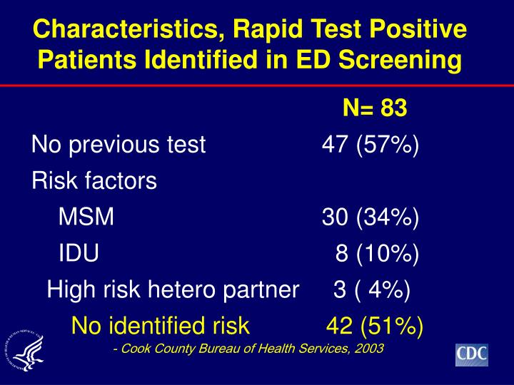 Characteristics, Rapid Test Positive Patients Identified in ED Screening
