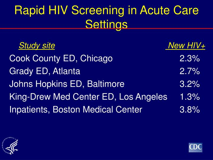 Rapid HIV Screening in Acute Care Settings