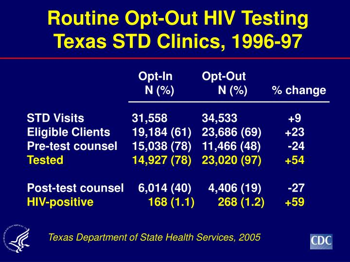 Routine Opt-Out HIV Testing