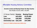 affordable housing advisory committee4