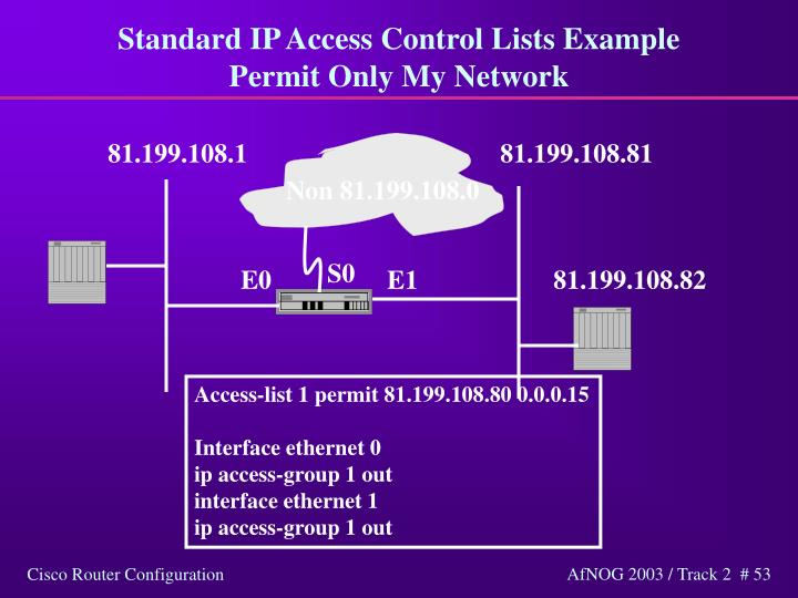 Standard IP Access Control Lists Example