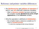 reference and pointer variables differences