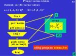 primjer norma vektora