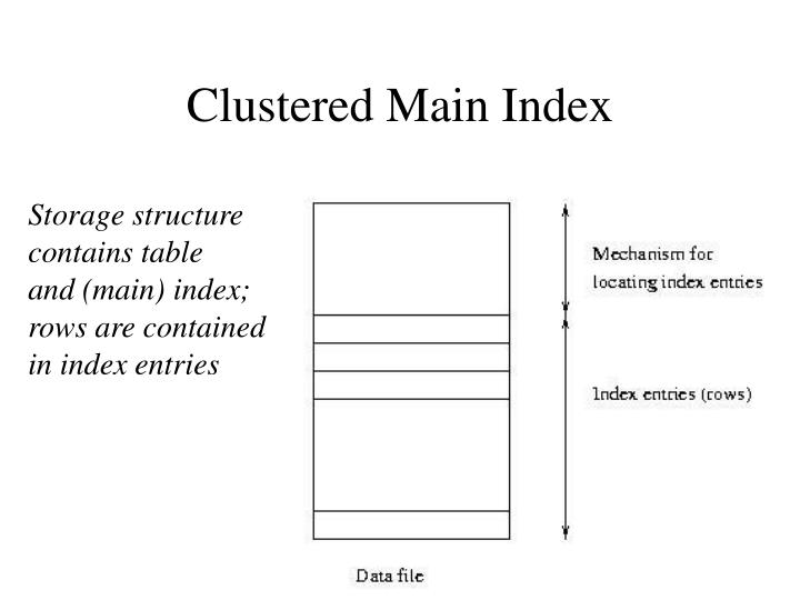 Clustered Main Index