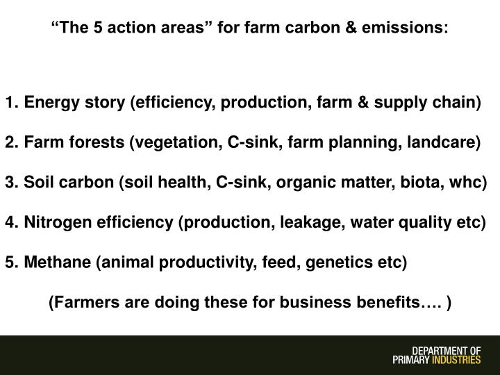 """The 5 action areas"" for farm carbon & emissions:"