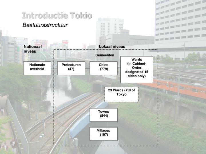 Introductie Tokio