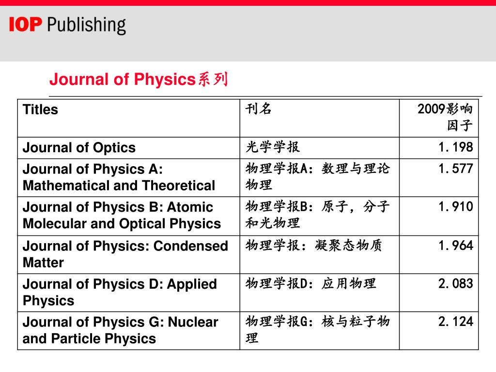 Journal Of Physics G