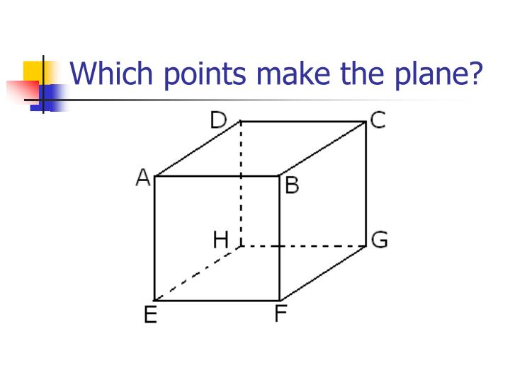 Which points make the plane?