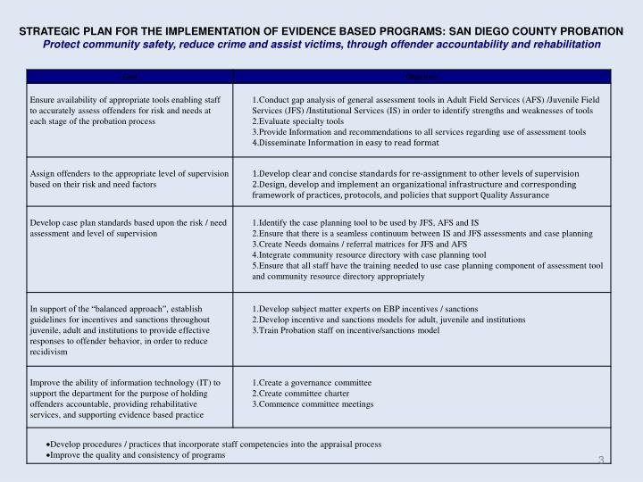 STRATEGIC PLAN FOR THE IMPLEMENTATION OF EVIDENCE BASED PROGRAMS: SAN DIEGO COUNTY PROBATION