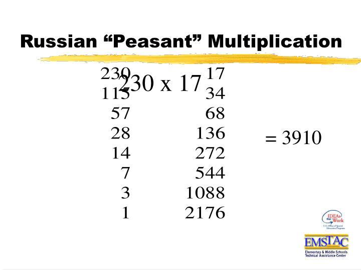 "Russian ""Peasant"" Multiplication"