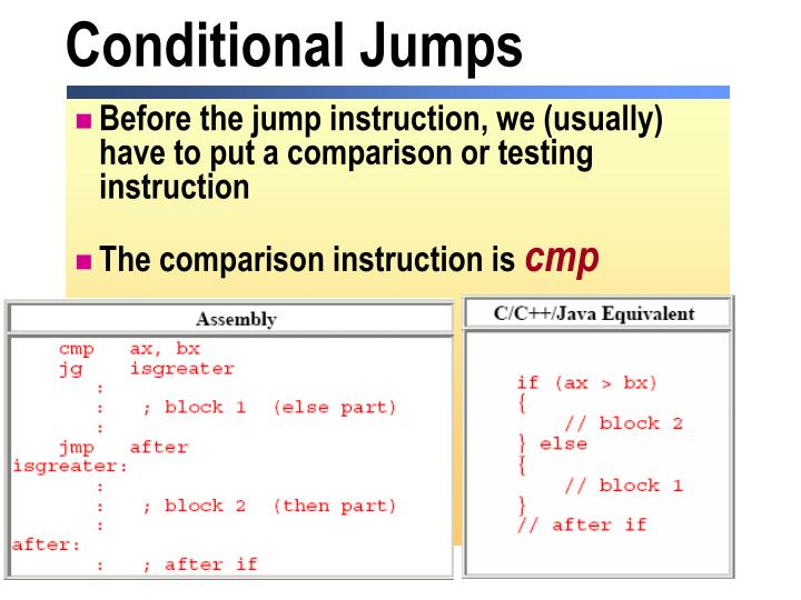 Conditional Jumps