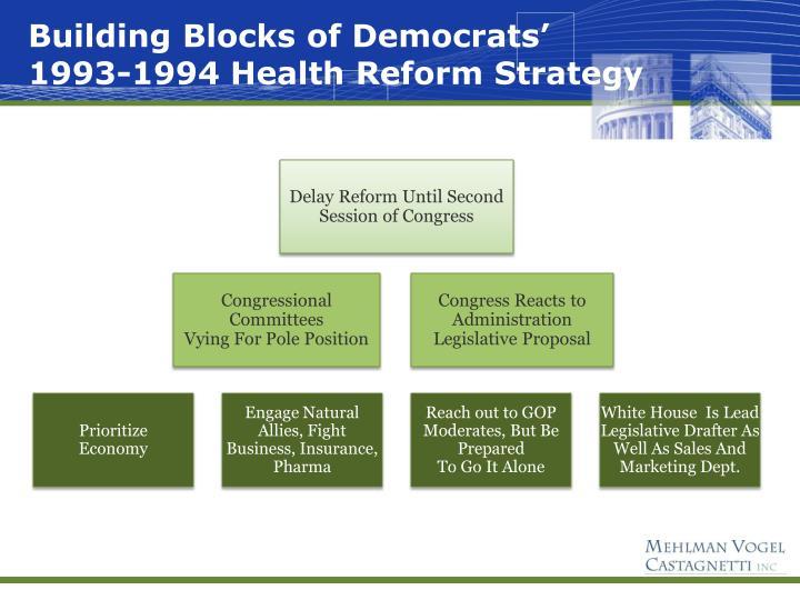 Building Blocks of Democrats'