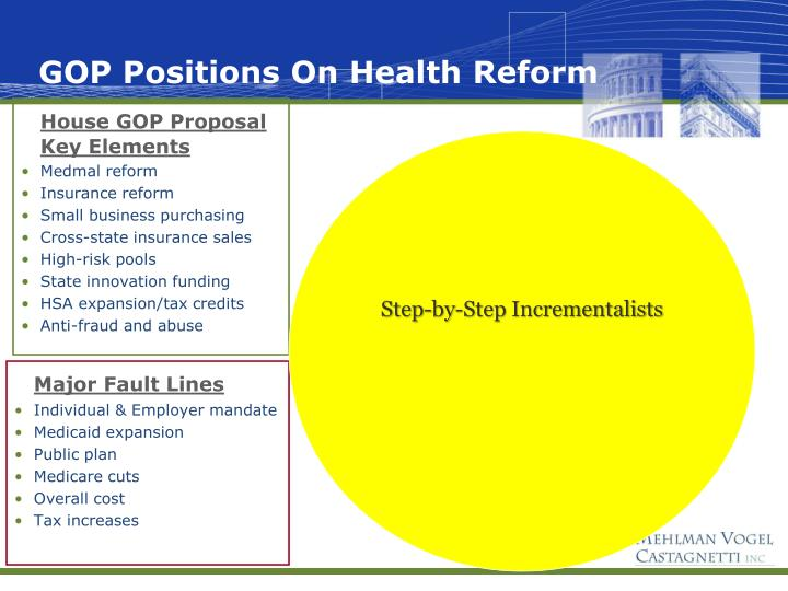 GOP Positions On Health Reform
