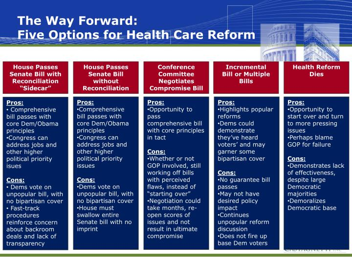 The Way Forward: