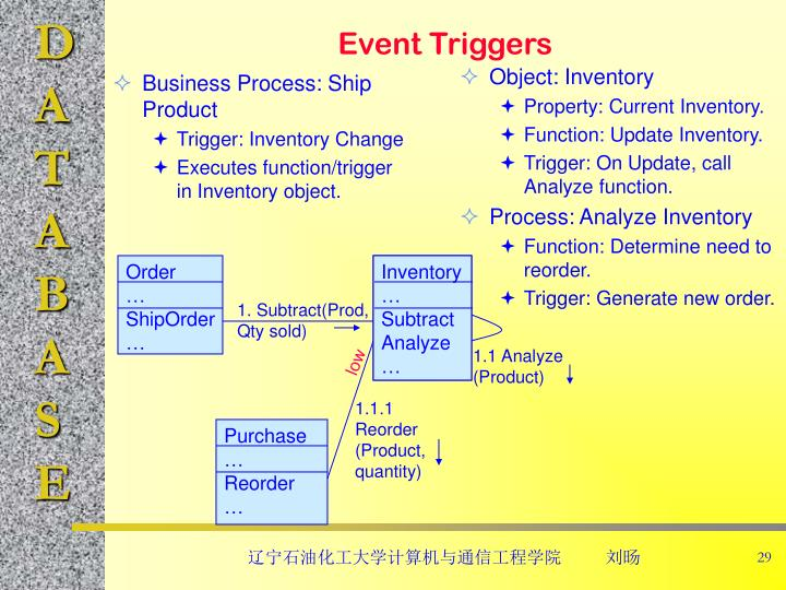 Business Process: Ship Product