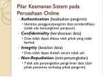 pilar keamanan sistem pada perusahaan online
