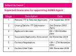 expected timescales for appointing agma agent