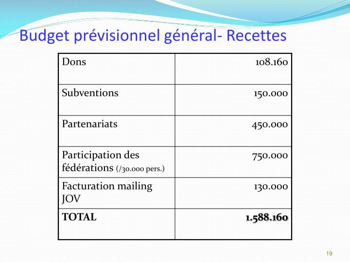Budget prévisionnel général- Recettes