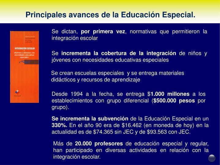 Principales avances de la Educación Especial.