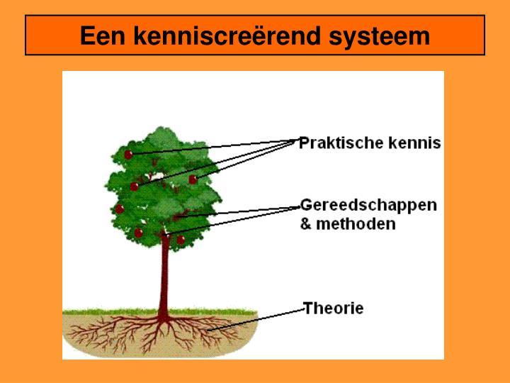 Een kenniscreërend systeem
