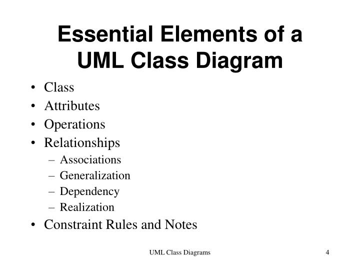 Class diagram notes ppt search for wiring diagrams ppt uml class diagram and packages powerpoint presentation id rh slideserve com editable powerpoint fishbone diagram template use case diagram ppt toneelgroepblik Gallery