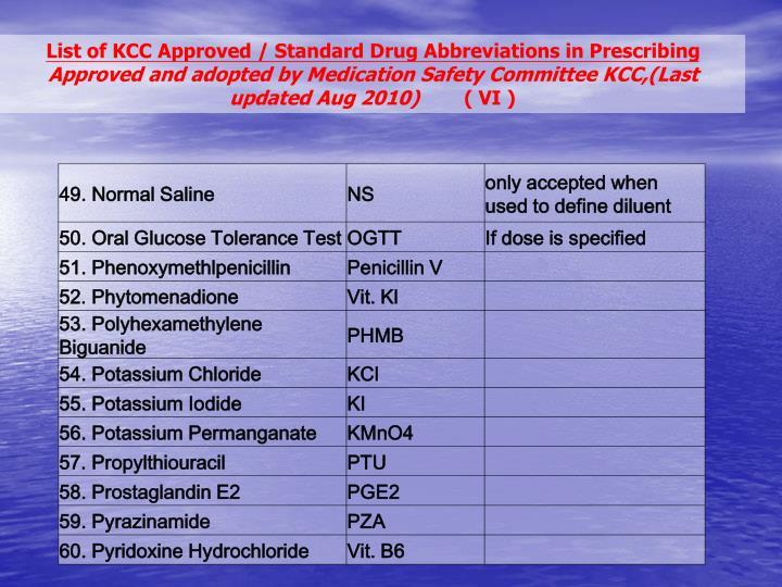 List of KCC Approved / Standard Drug Abbreviations in Prescribing